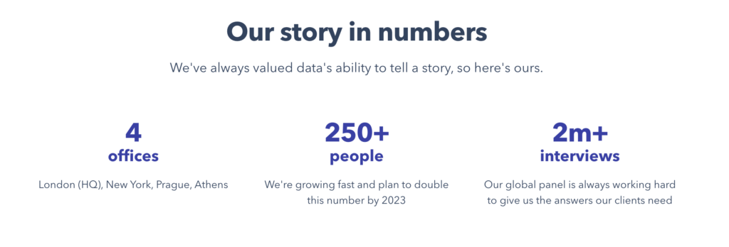 What is Pollpass? Globalwebindex story in numbers.