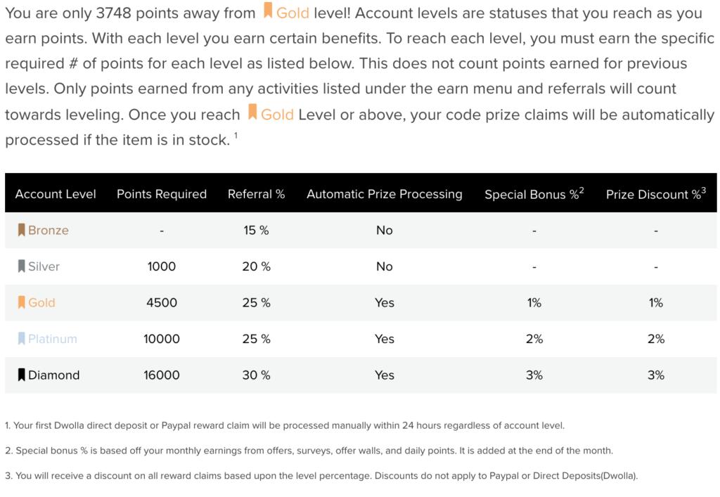 PrizeRebel referral levels