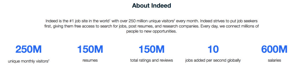 Job Spotter Review - Indeed Stats