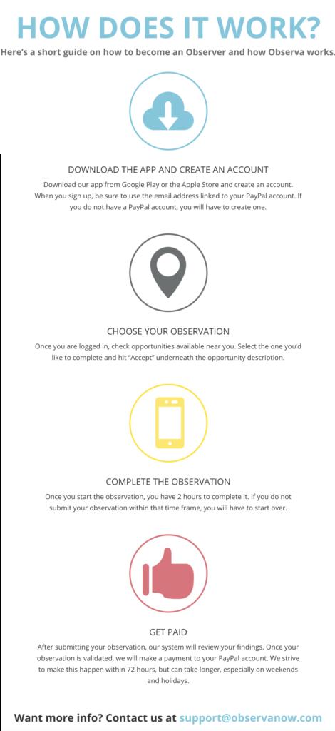 Observa App Review-Sign up steps