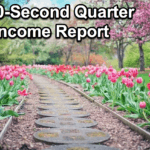 Second quarter income report